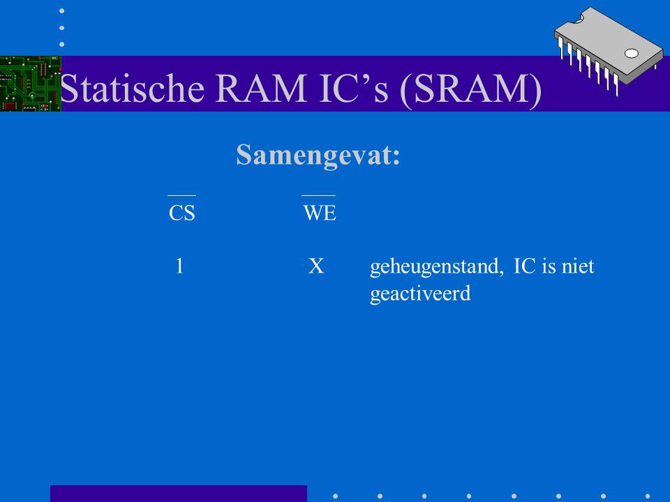 Statische RAM IC's (SRAM) A0 A10 D0 D7 WE CS = 0 OE READ bewerking: De inhoud van het geactiveerde geheugenadres wordt op de databus gezet en door de