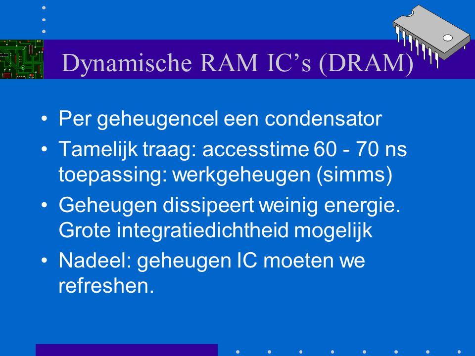 Deel 2: dynamische RAM IC's Om naar de volgende afbeelding te gaan: druk op spatiebalk