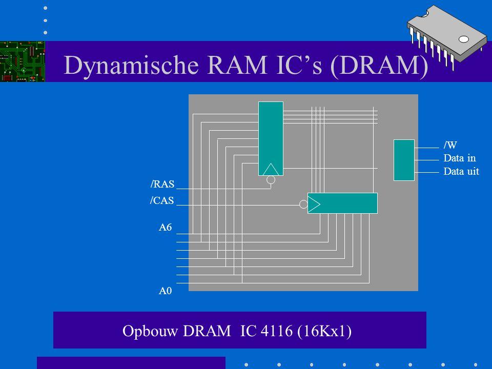 Dynamische RAM IC's (DRAM) Per geheugencel een condensator Tamelijk traag: accesstime 60 - 70 ns toepassing: werkgeheugen (simms) Geheugen dissipeert