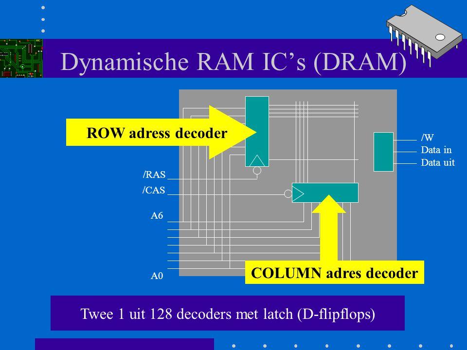 Dynamische RAM IC's (DRAM) Opbouw DRAM IC 4116 (16Kx1) A0 A6 /RAS /CAS /W Data in Data uit
