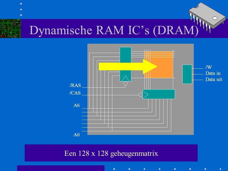 """Dynamische RAM IC's (DRAM) Bij een neergaande flank op de klokingang van de decoders wordt de waarde """"bevroren"""" A0 A6 /RAS /CAS /W Data in Data uit Ed"""