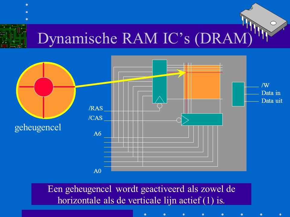 Dynamische RAM IC's (DRAM) Een 128 x 128 geheugenmatrix A0 A6 /RAS /CAS /W Data in Data uit
