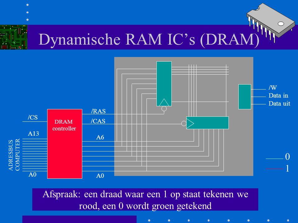 Dynamische RAM IC's (DRAM) We gaan nu stap voor stap bekijken hoe een bit uit het geheugen wordt gelezen (read), of geschreven (WRITE) A0 A6 /RAS /CAS
