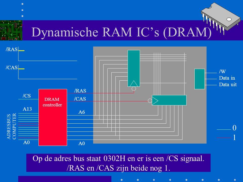Dynamische RAM IC's (DRAM) Afspraak: een draad waar een 1 op staat tekenen we rood, een 0 wordt groen getekend A0 A6 /RAS /CAS /W Data in Data uit DRA