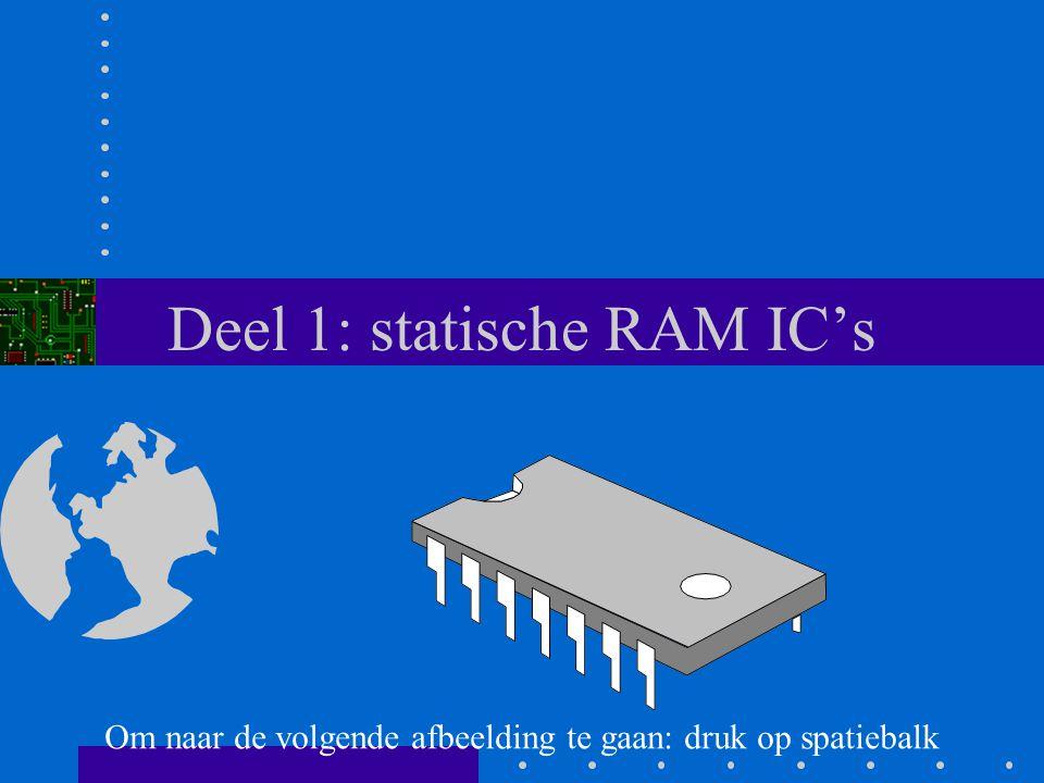 Menu SRAM DRAM Refreshen Deel 1: statische RAM IC's Deel 2: dynamische RAM IC's Deel 3: het refreshen van DRAMs Stoppen met deze presentatie Terug naa
