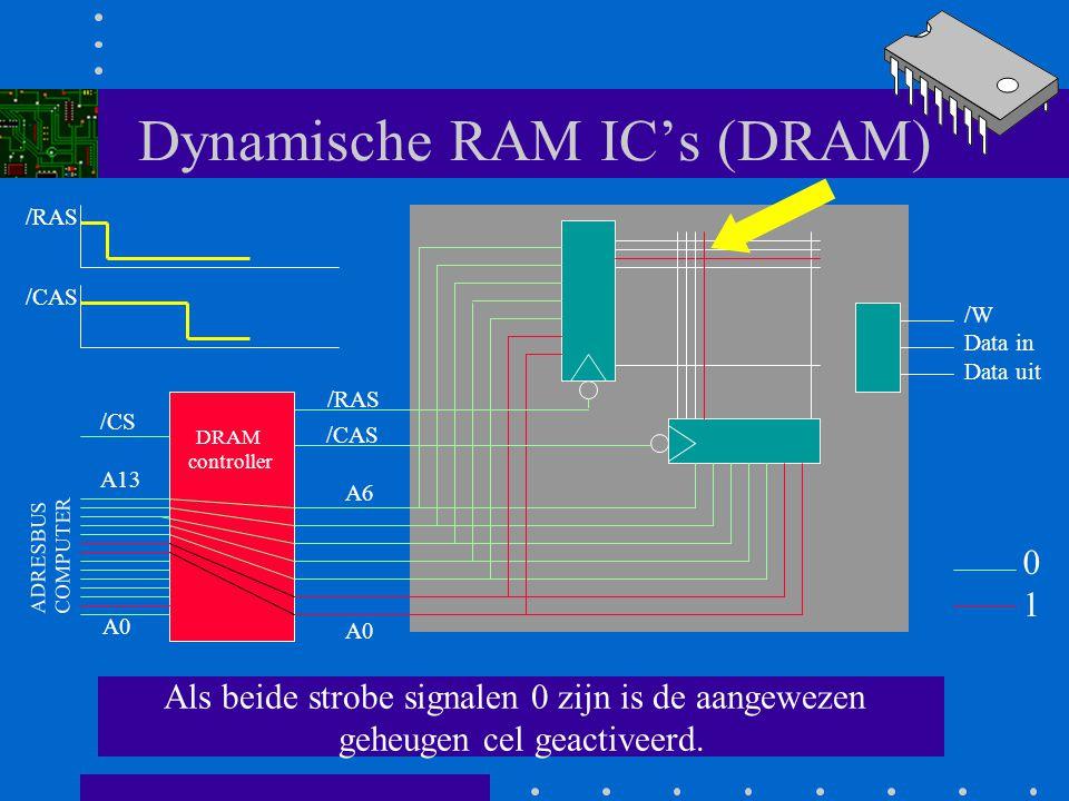 Dynamische RAM IC's (DRAM) Door de neergaande flank op de column addres decoder wordt uitgang 3 van deze decoder actief A0 A6 /RAS /CAS /W Data in Dat