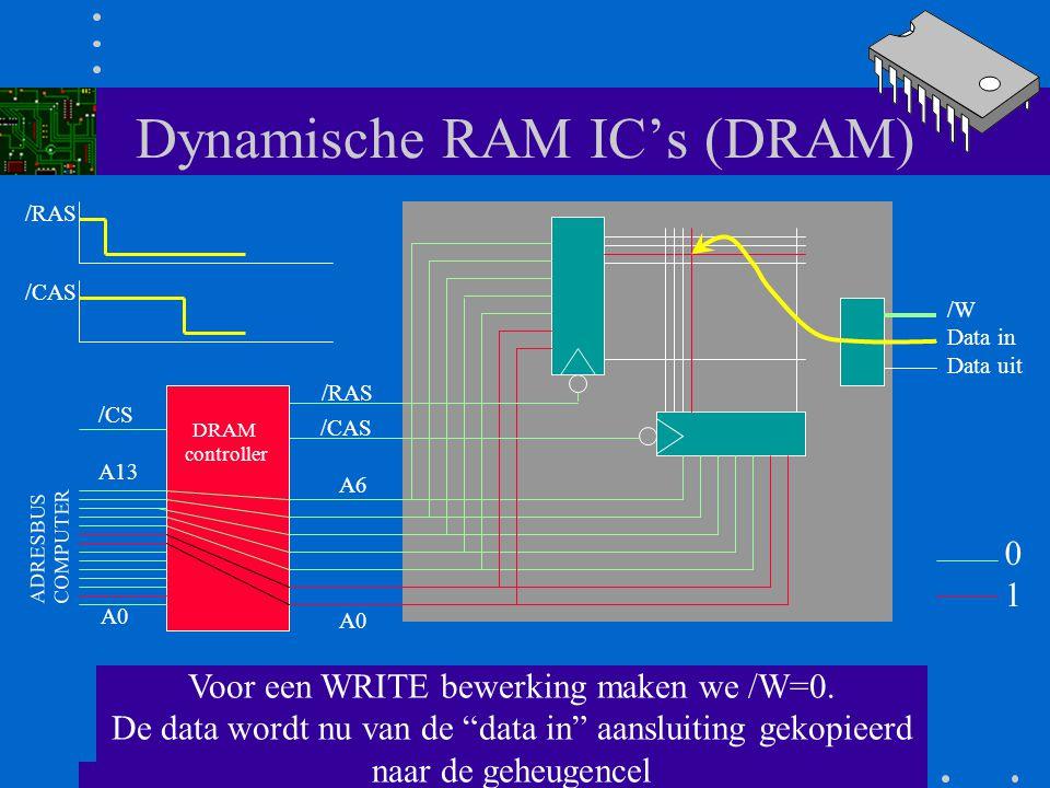 """Dynamische RAM IC's (DRAM) Als er een READ bewerking moet worden uitgevoerd, moet de /W lijn 1 zijn. De inhoud van de geheugencel wordt op de """"data ou"""