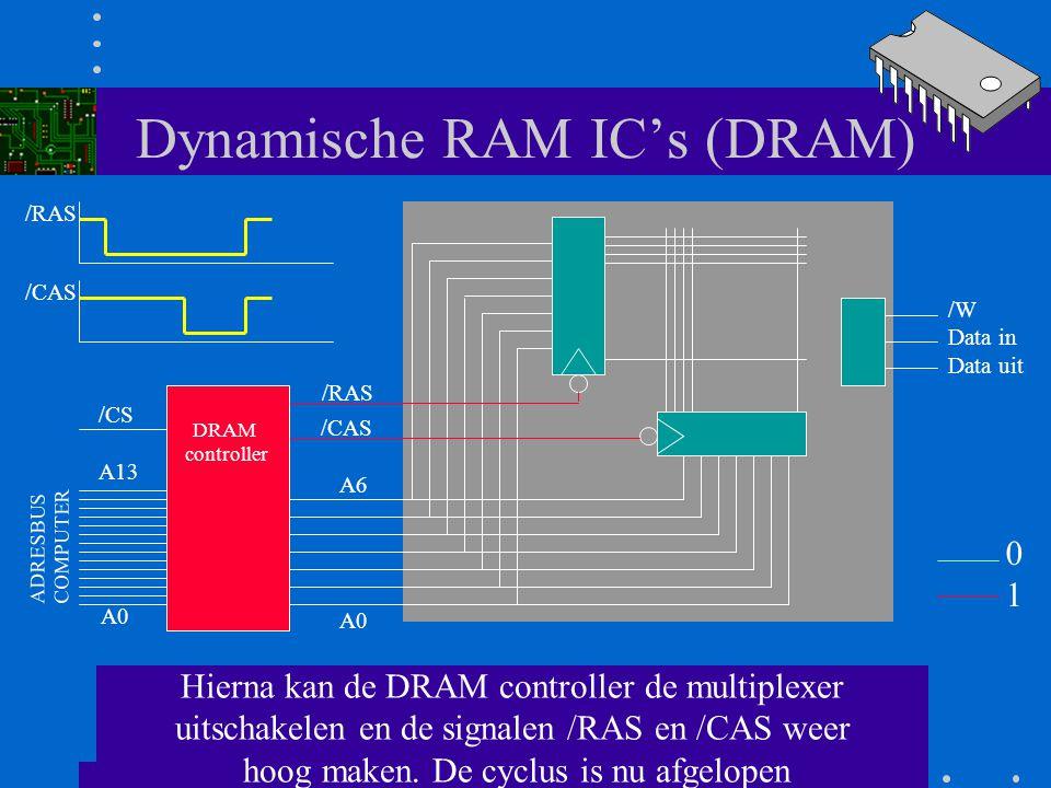 """Dynamische RAM IC's (DRAM) Voor een WRITE bewerking maken we /W=0. De data wordt nu van de """"data in"""" aansluiting gekopieerd naar de geheugencel A0 A6"""