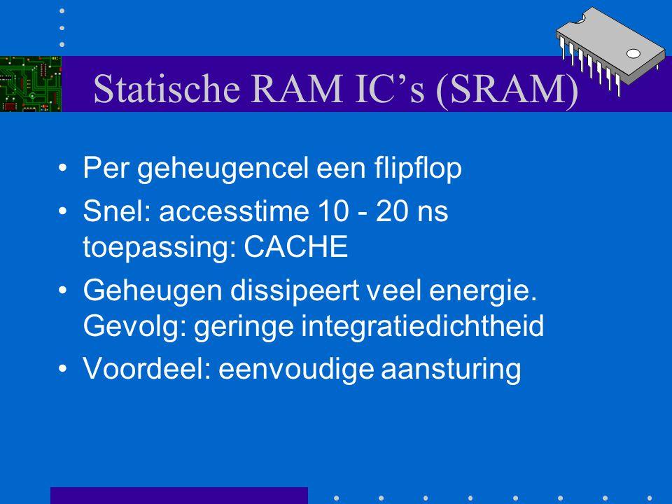 Deel 1: statische RAM IC's Om naar de volgende afbeelding te gaan: druk op spatiebalk