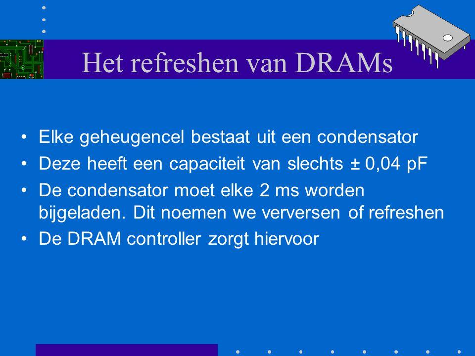 Deel 3: Het refreshen van DRAMs Om naar de volgende afbeelding te gaan: druk op spatiebalk