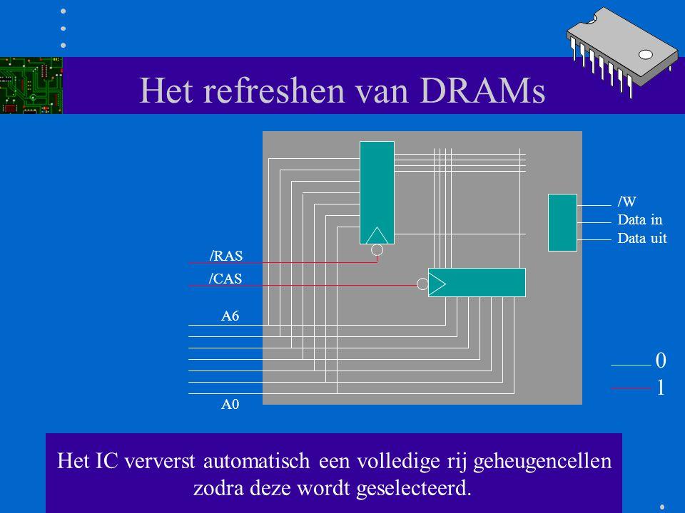 Het refreshen van DRAMs Elke geheugencel bestaat uit een condensator Deze heeft een capaciteit van slechts ± 0,04 pF De condensator moet elke 2 ms wor