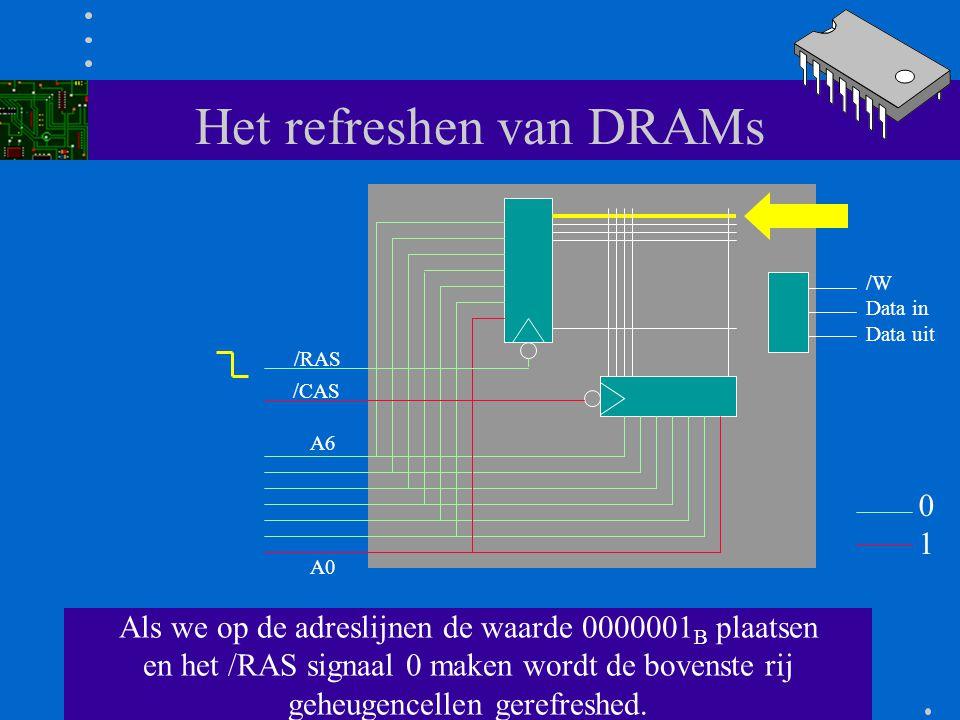 Het refreshen van DRAMs Het IC ververst automatisch een volledige rij geheugencellen zodra deze wordt geselecteerd. A0 A6 /RAS /CAS /W Data in Data ui