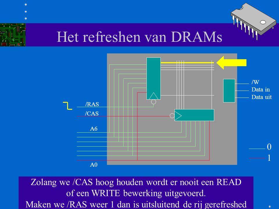 Het refreshen van DRAMs Als we op de adreslijnen de waarde 0000001 B plaatsen en het /RAS signaal 0 maken wordt de bovenste rij geheugencellen gerefre