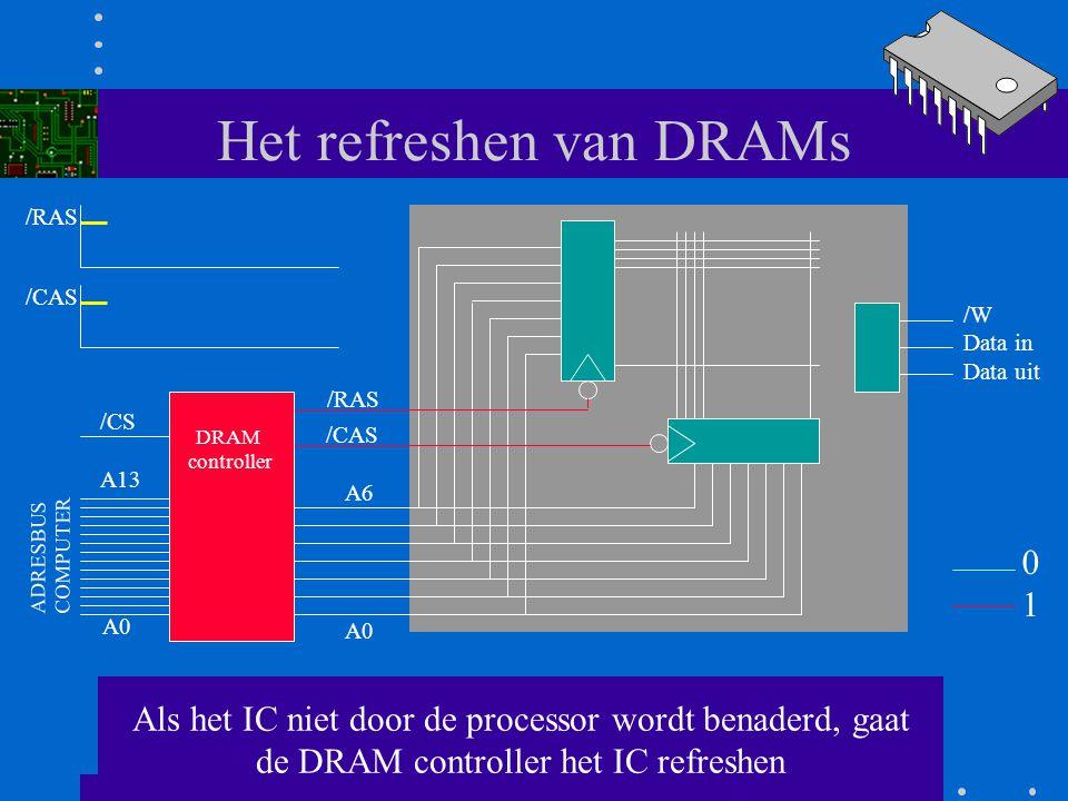 Het refreshen van DRAMs Zolang we /CAS hoog houden wordt er nooit een READ of een WRITE bewerking uitgevoerd. Maken we /RAS weer 1 dan is uitsluitend