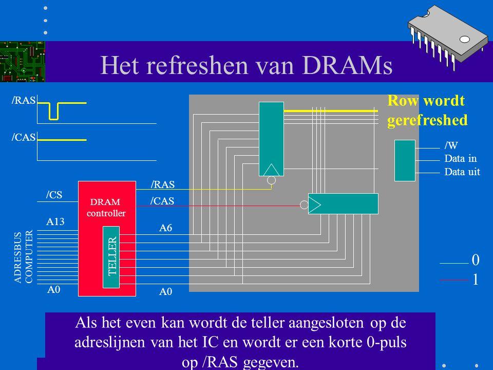 Het refreshen van DRAMs Hiertoe bevindt zich in de DRAM controller een 128 standen teller. A0 A6 /RAS /CAS /W Data in Data uit DRAM controller A0 A13