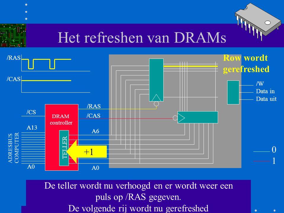 Het refreshen van DRAMs Als het even kan wordt de teller aangesloten op de adreslijnen van het IC en wordt er een korte 0-puls op /RAS gegeven. A0 A6