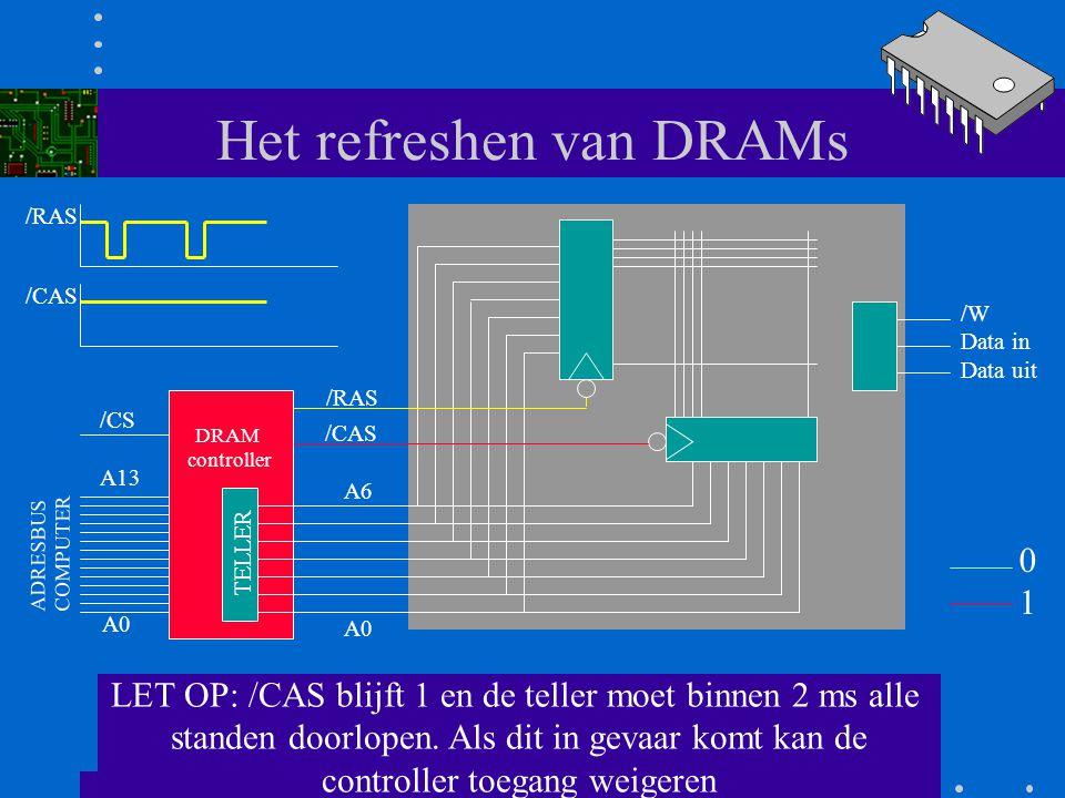 Het refreshen van DRAMs De teller wordt nu verhoogd en er wordt weer een puls op /RAS gegeven. De volgende rij wordt nu gerefreshed A0 A6 /RAS /CAS /W