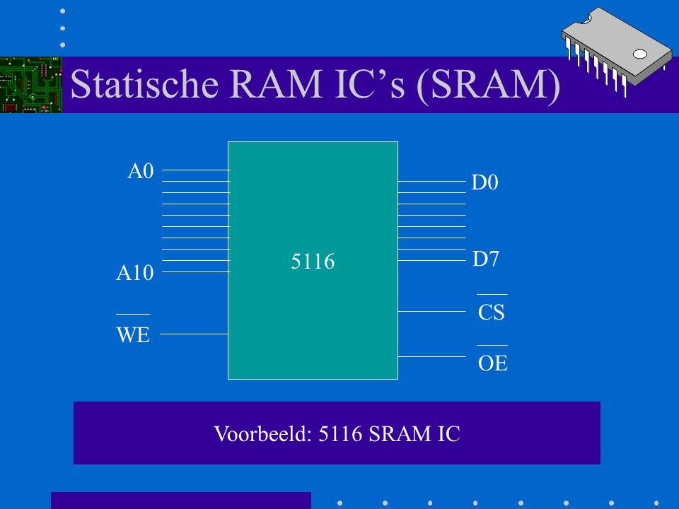 Statische RAM IC's (SRAM) Per geheugencel een flipflop Snel: accesstime 10 - 20 ns toepassing: CACHE Geheugen dissipeert veel energie. Gevolg: geringe
