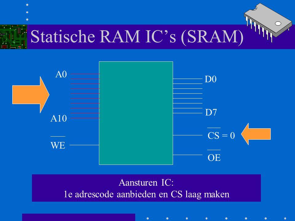 Statische RAM IC's (SRAM) A0 A10 D0 D7 WE CS OE Antwoord: 11 adreslijnen geeft 2 11 =2048 adressen 8 datalijnen. Dus grootte is 2K x 8