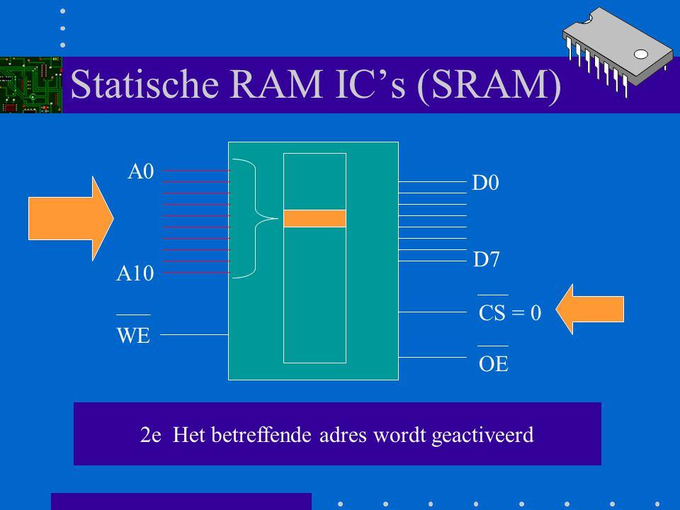 Statische RAM IC's (SRAM) A0 A10 D0 D7 WE CS = 0 OE Aansturen IC: 1e adrescode aanbieden en CS laag maken