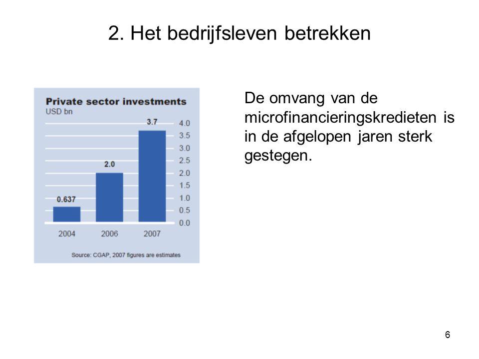 5 Totaal marktpotentieel: US $ 230 - 380 miljard Vraag: 80-90% Circa 10.000,00 MFIs 2.