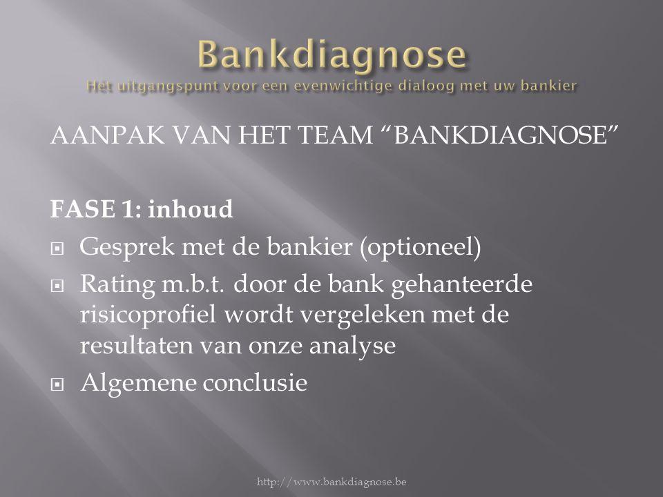 AANPAK VAN HET TEAM BANKDIAGNOSE FASE 1: inhoud  Gesprek met de bankier (optioneel)  Rating m.b.t.