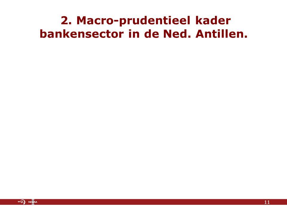2. Macro-prudentieel kader bankensector in de Ned. Antillen. 11