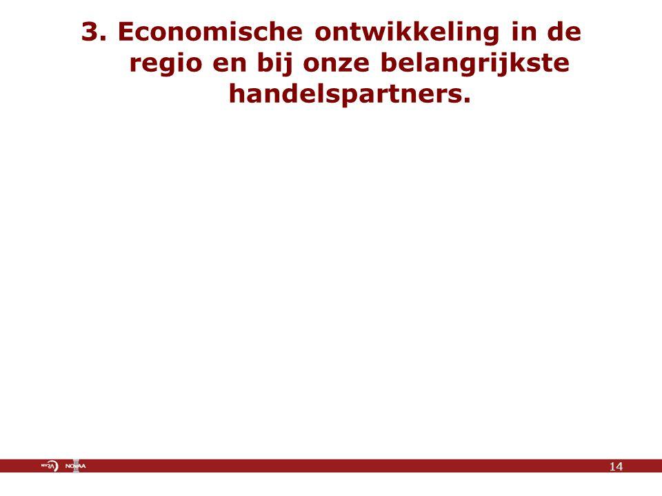 3. Economische ontwikkeling in de regio en bij onze belangrijkste handelspartners. 14