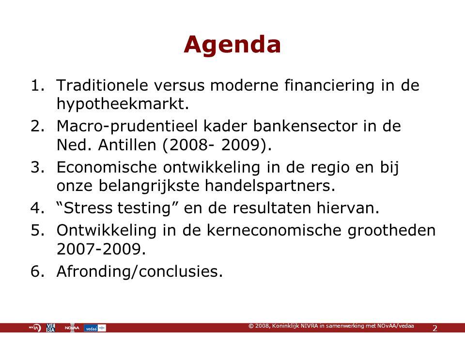 Macroprudential indicators Neth.