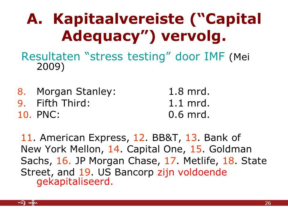 A. Kapitaalvereiste ( Capital Adequacy ) vervolg.