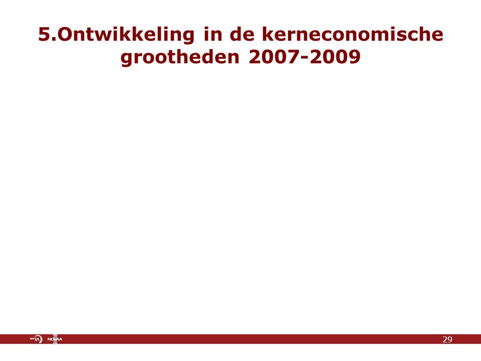5.Ontwikkeling in de kerneconomische grootheden 2007-2009 29