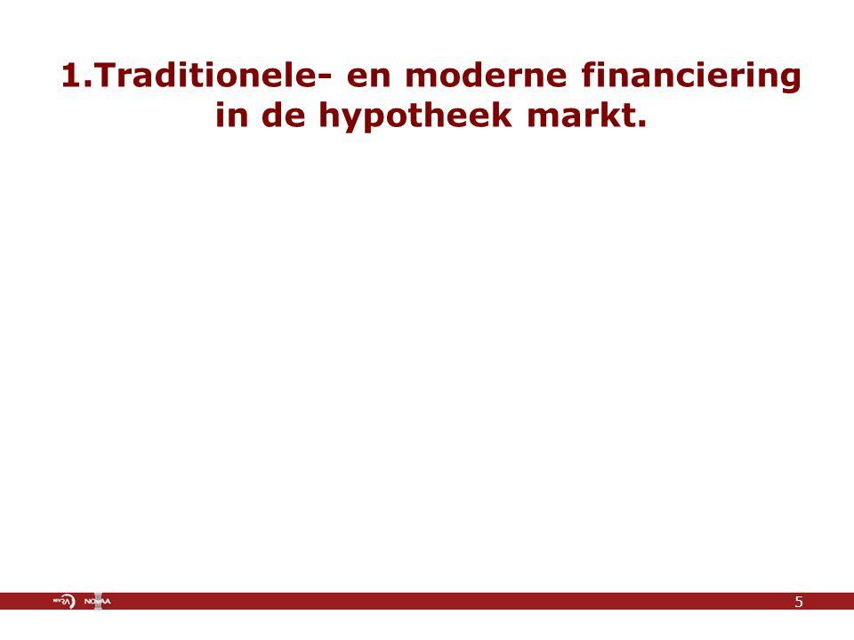 Huizenkoper (Hypotheek)bank Huistaxaties Inkomenstoets Traditioneel model Hypotheek lening Rente en aflossing Notaris 6
