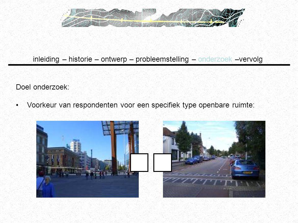 Doel onderzoek: Voorkeur van respondenten voor een specifiek type openbare ruimte: inleiding – historie – ontwerp – probleemstelling – onderzoek –verv