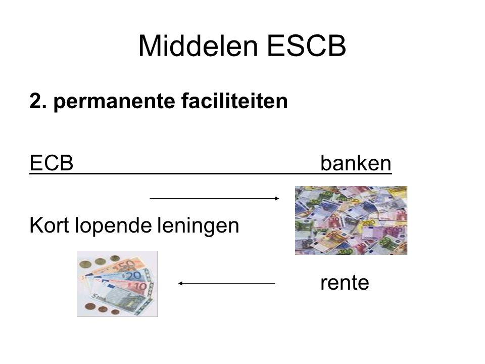 Middelen ESCB 2. permanente faciliteiten ECBbanken Kort lopende leningen rente