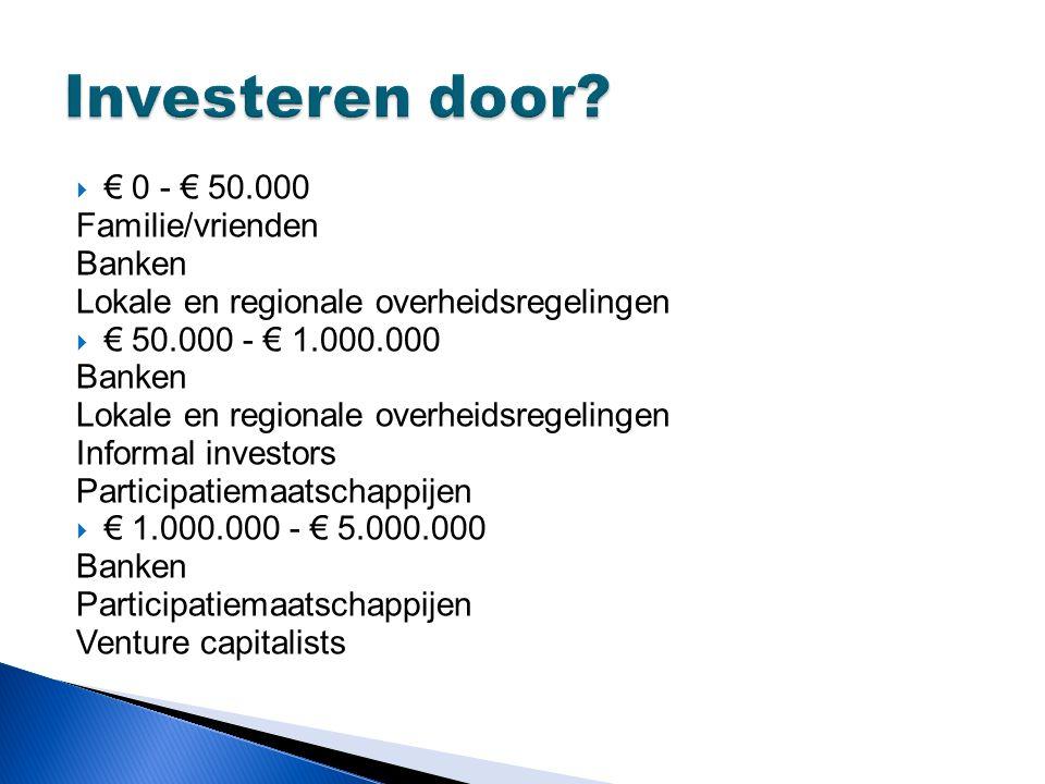  € 0 - € 50.000 Familie/vrienden Banken Lokale en regionale overheidsregelingen  € 50.000 - € 1.000.000 Banken Lokale en regionale overheidsregelingen Informal investors Participatiemaatschappijen  € 1.000.000 - € 5.000.000 Banken Participatiemaatschappijen Venture capitalists