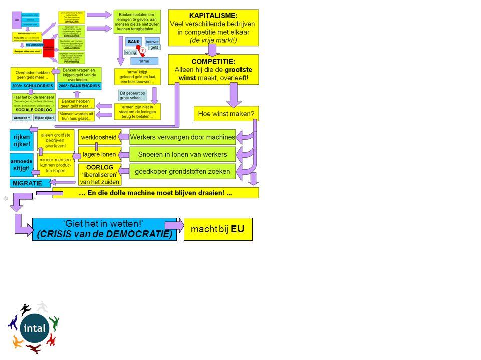 'Giet het in wetten!' (CRISIS van de DEMOCRATIE) macht bij EU