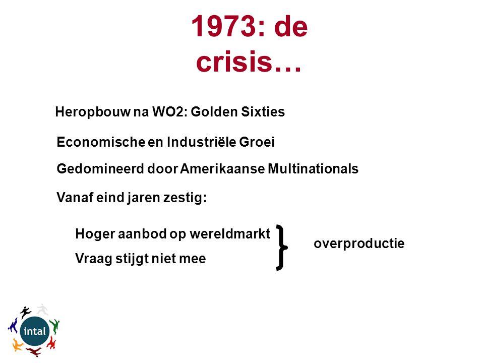 Heropbouw na WO2: Golden Sixties Economische en Industriële Groei Gedomineerd door Amerikaanse Multinationals Vanaf eind jaren zestig: Hoger aanbod op wereldmarkt Vraag stijgt niet mee overproductie 1973: de crisis…