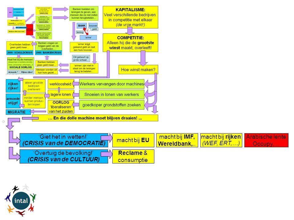 'Giet het in wetten!' (CRISIS van de DEMOCRATIE) 'Overtuig de bevolking!' (CRISIS van de CULTUUR) macht bij EU macht bij IMF, Wereldbank,..