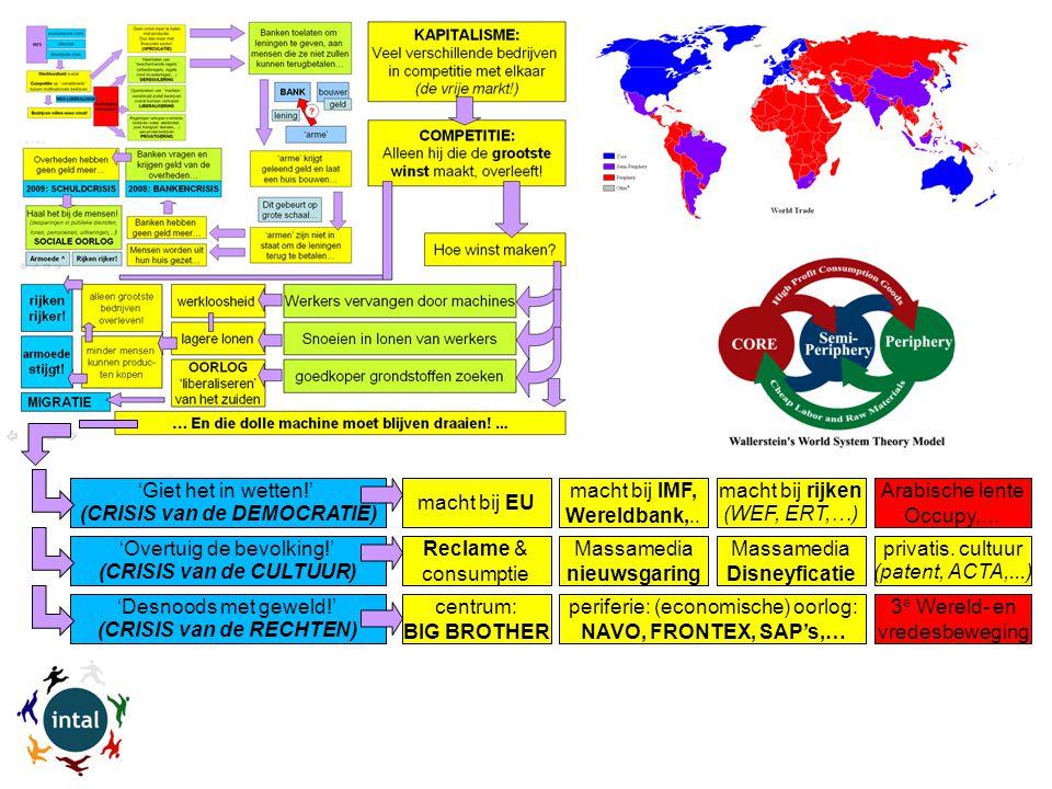 'Giet het in wetten!' (CRISIS van de DEMOCRATIE) 'Overtuig de bevolking!' (CRISIS van de CULTUUR) 'Desnoods met geweld!' (CRISIS van de RECHTEN) macht bij EU macht bij IMF, Wereldbank,..