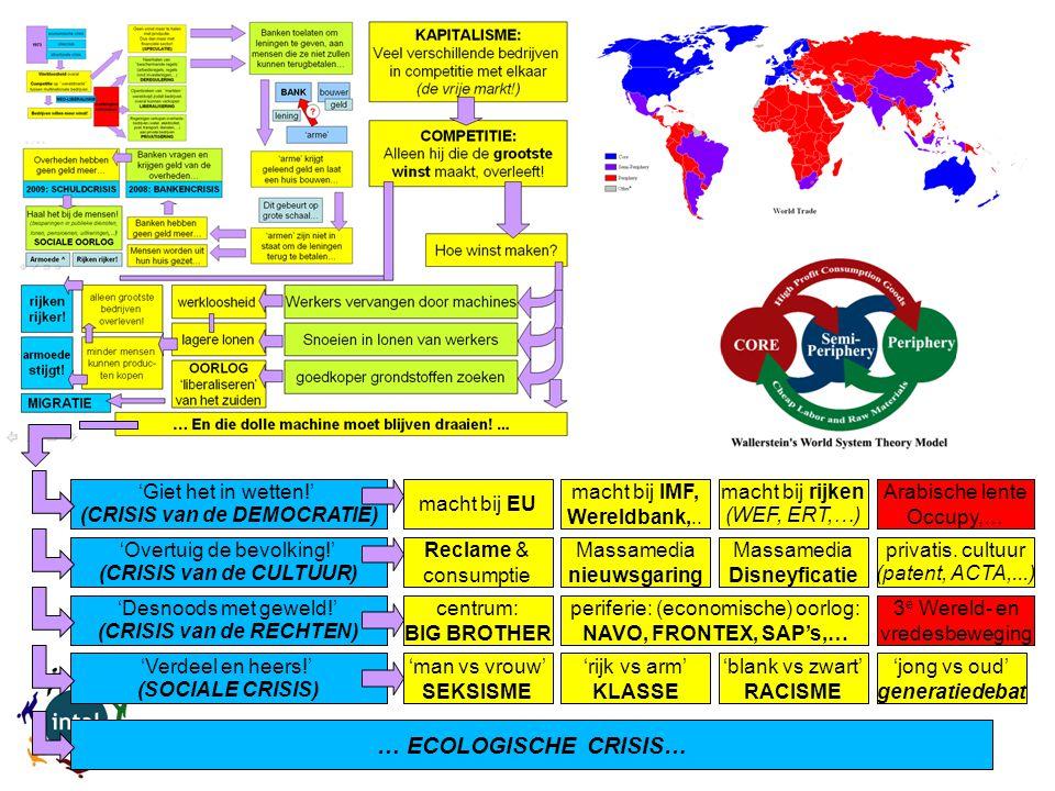 'Giet het in wetten!' (CRISIS van de DEMOCRATIE) 'Overtuig de bevolking!' (CRISIS van de CULTUUR) 'Desnoods met geweld!' (CRISIS van de RECHTEN) 'Verdeel en heers!' (SOCIALE CRISIS) … ECOLOGISCHE CRISIS… macht bij EU macht bij IMF, Wereldbank,..