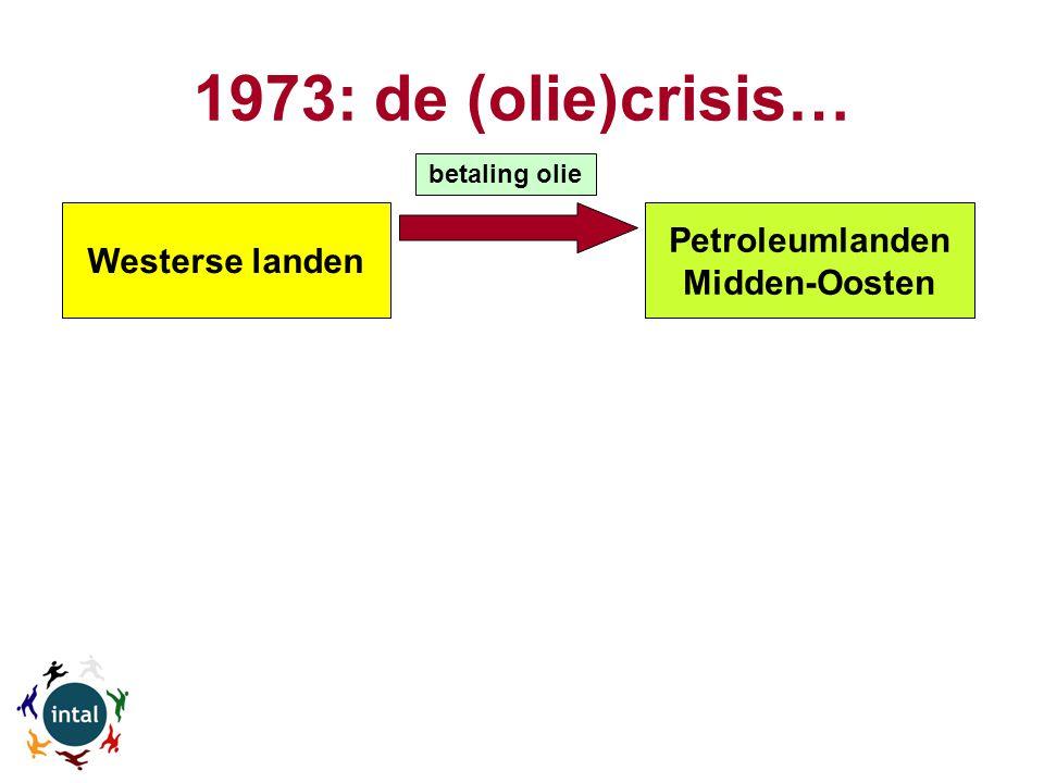 1973: de (olie)crisis… Westerse landen Petroleumlanden Midden-Oosten betaling olie