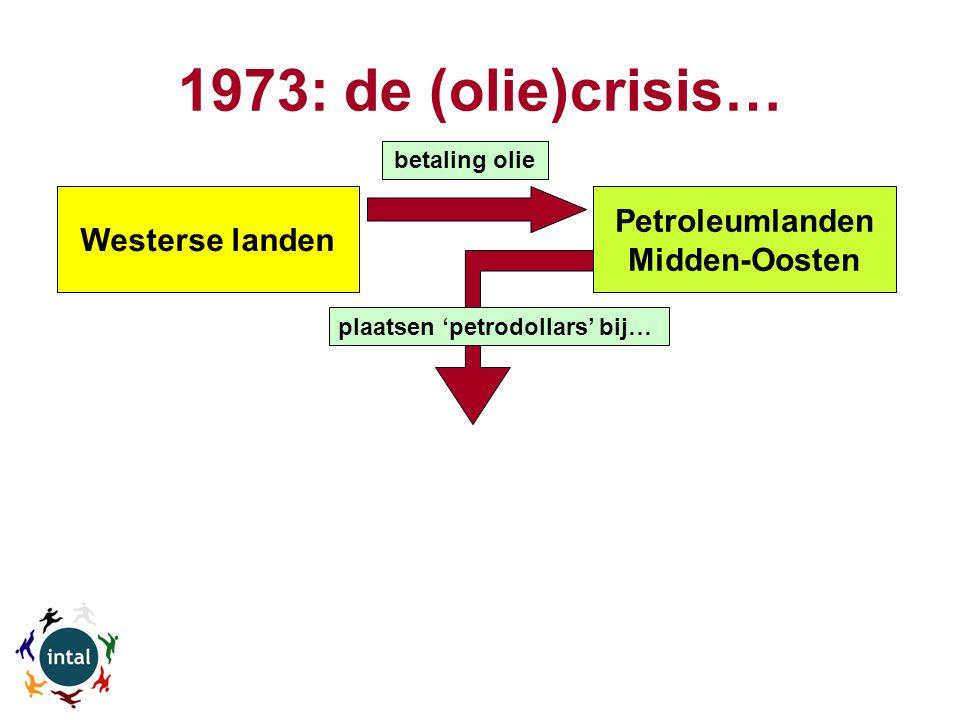 1973: de (olie)crisis… Westerse landen Petroleumlanden Midden-Oosten betaling olie plaatsen 'petrodollars' bij…