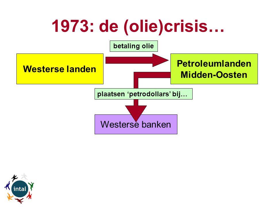 1973: de (olie)crisis… Westerse landen Petroleumlanden Midden-Oosten Westerse banken betaling olie plaatsen 'petrodollars' bij…