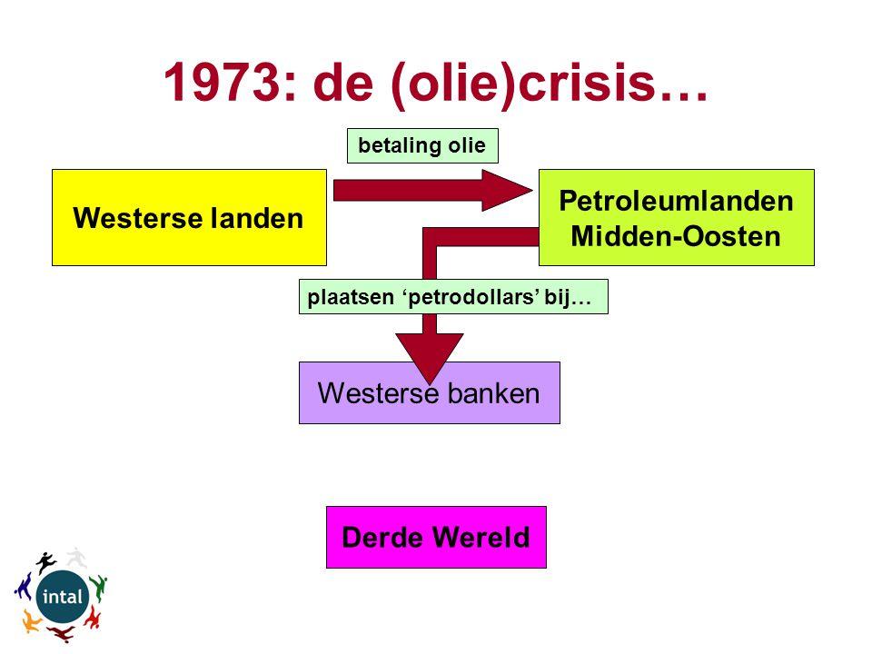 1973: de (olie)crisis… Westerse landen Petroleumlanden Midden-Oosten Westerse banken Derde Wereld betaling olie plaatsen 'petrodollars' bij…