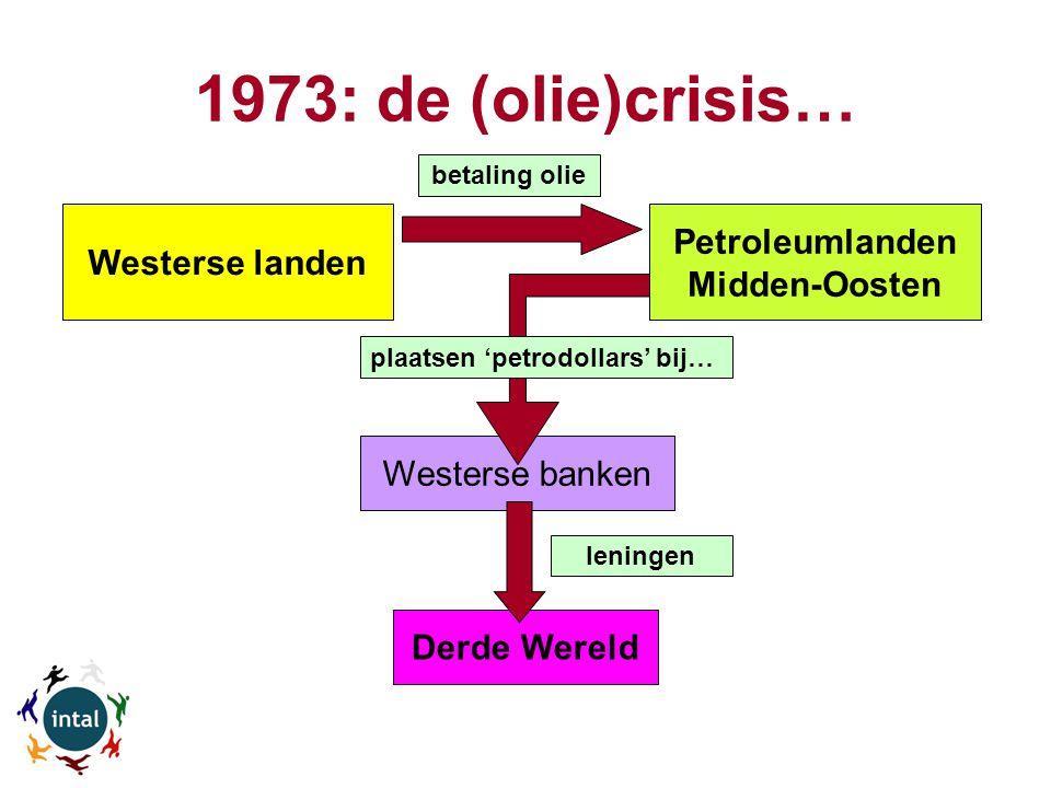 1973: de (olie)crisis… Westerse landen Petroleumlanden Midden-Oosten Westerse banken Derde Wereld betaling olie plaatsen 'petrodollars' bij… leningen