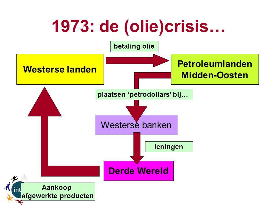 1973: de (olie)crisis… Westerse landen Petroleumlanden Midden-Oosten Westerse banken Derde Wereld Aankoop afgewerkte producten betaling olie plaatsen 'petrodollars' bij… leningen