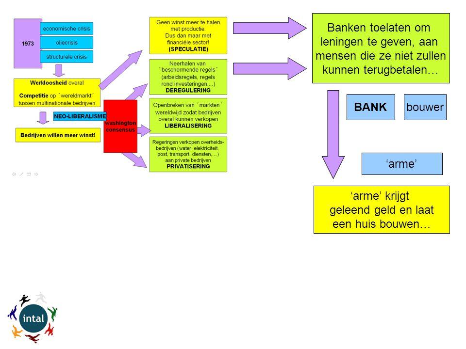 Banken toelaten om leningen te geven, aan mensen die ze niet zullen kunnen terugbetalen… 'arme' krijgt geleend geld en laat een huis bouwen… BANK 'arme' bouwer