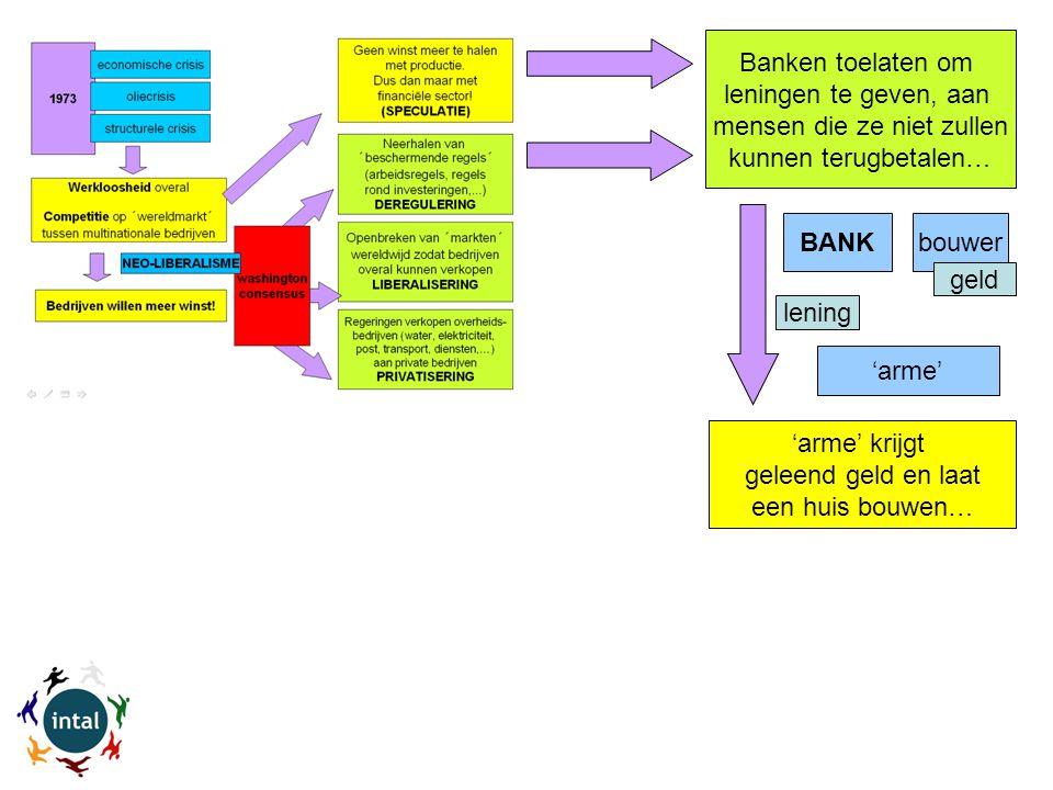 Banken toelaten om leningen te geven, aan mensen die ze niet zullen kunnen terugbetalen… 'arme' krijgt geleend geld en laat een huis bouwen… BANK 'arme' bouwer lening geld