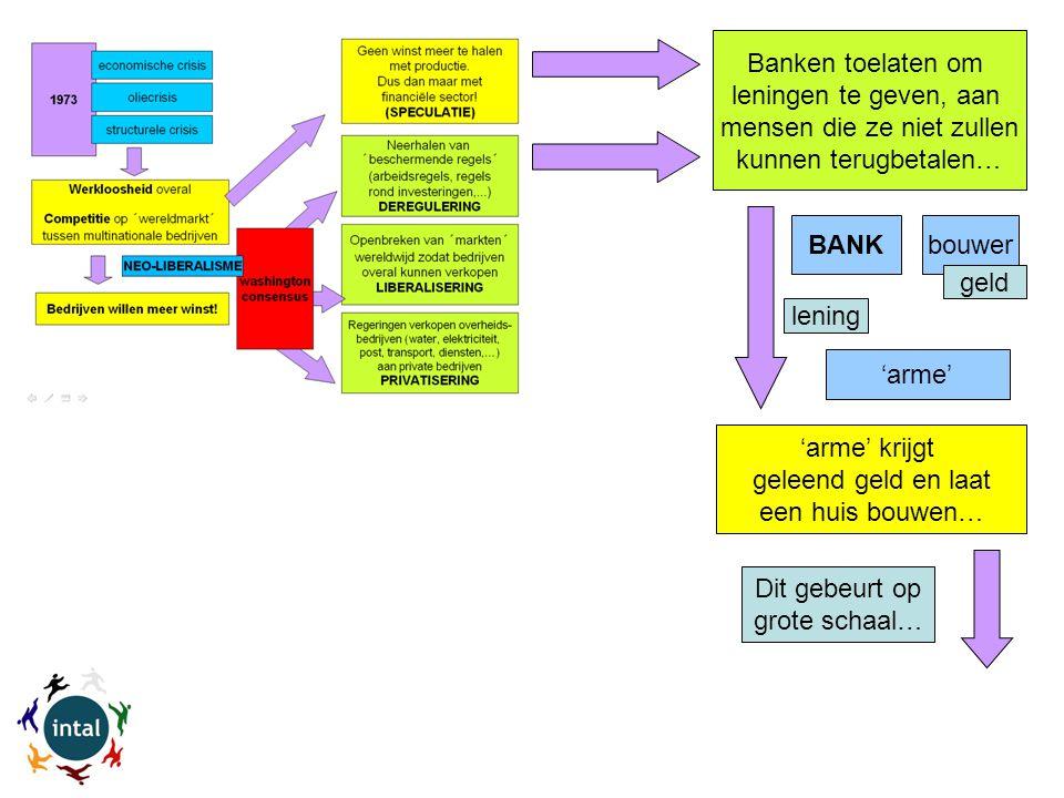 Banken toelaten om leningen te geven, aan mensen die ze niet zullen kunnen terugbetalen… 'arme' krijgt geleend geld en laat een huis bouwen… BANK 'arme' bouwer lening Dit gebeurt op grote schaal… geld