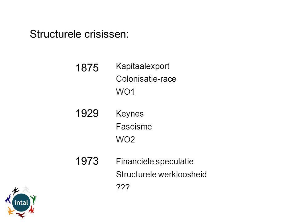 Structurele crisissen: 1875 1929 1973 Kapitaalexport Colonisatie-race WO1 Keynes Fascisme WO2 Financiële speculatie Structurele werkloosheid ???